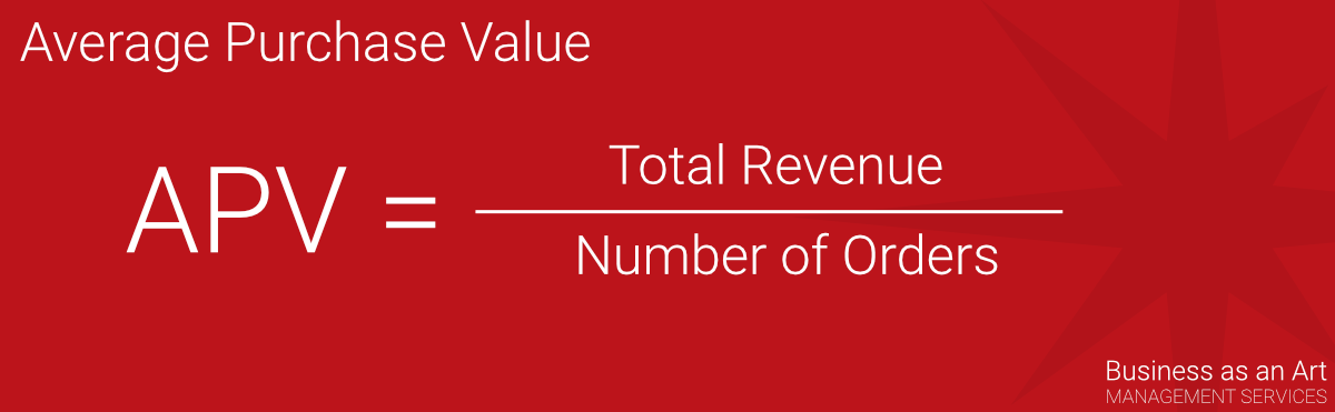 calculate-customer-lifetime-value-CLTV-LTV-1