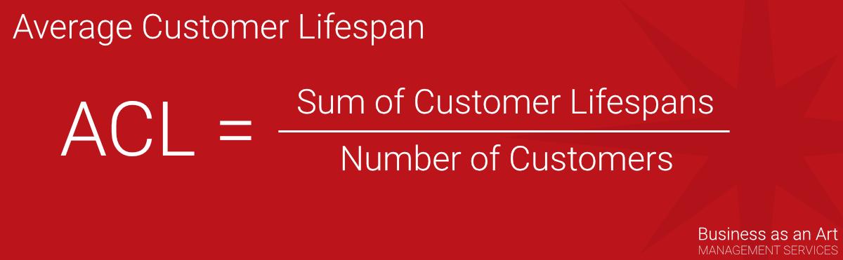 calculate-customer-lifetime-value-CLTV-LTV-4