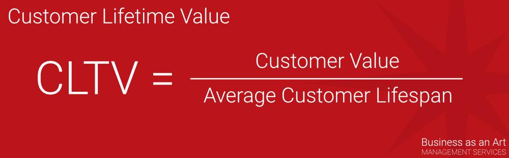 calculate-customer-lifetime-value-CLTV-LTV-5